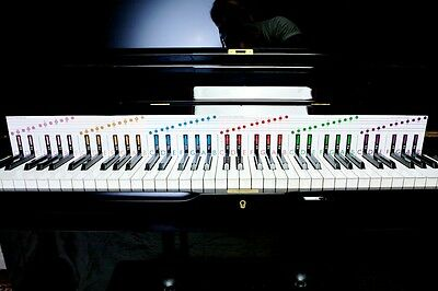 Absolute Beginners Keyboard Music Book, Learn How to Play Pianio using Colours
