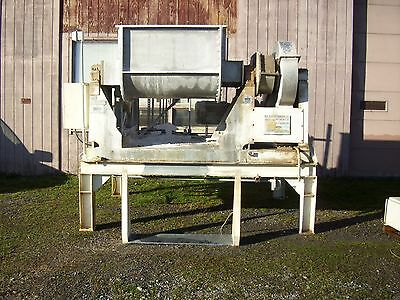 J. H. DAY SIGMA MIXER NON JACKETED CINCINNATUS 304SS HEAVY DUTY 30HP 39 Cu. Ft.