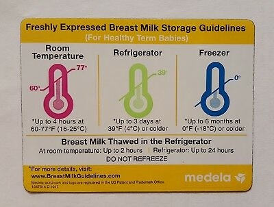 Medela Breast Milk Storage Guidelines Refrigerator Magnet #1547514
