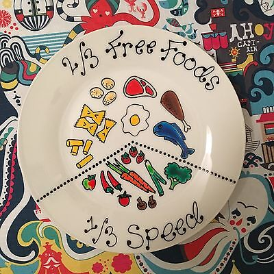 Personalised Slimming World inspired Portion Control Diet Display Plate Sml 19cm