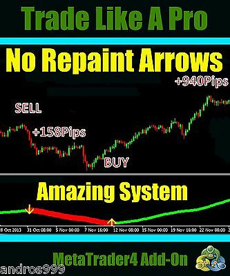 AMAZING NO REPAINT Arrows Forex Indicator System Strategy Mt4 High  Profitable