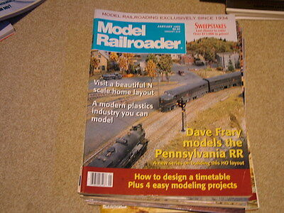 Model Railroader 10 Issues 1993