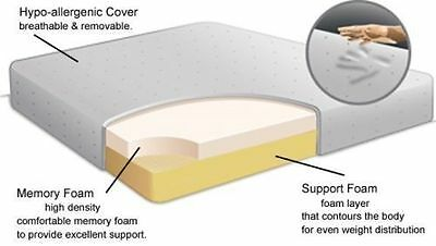 """Memory Foam Orthopaedic Mattress 6"""" Thick 3Ft 4Ft 4Ft6 Double 5Ft King 6Ft"""
