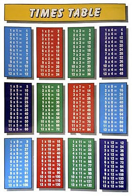 Times Tables Children's Poster (59X86Cm) Multiplication Chart Picture Print New