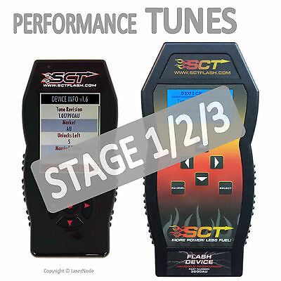 Ford BA BF FG XR6T Turbo XR8 FPV Stage 1/2/3 Performance Tunes For SCT X2 X3 X4