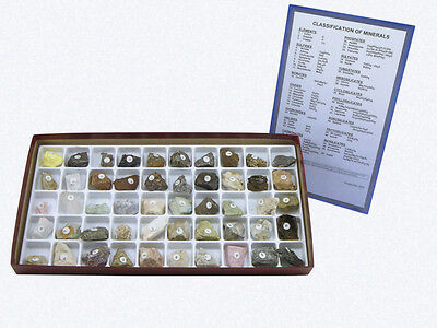 Classification of Minerals Collection - 2253