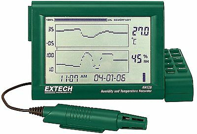 Extech RH520A-240 240 V Humidity Plus Temperature Chart Recorder with Detachable