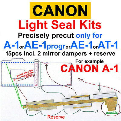 Light seal kit +dampers will be PRECUT *ONLY* for Canon A-1, AE-1program or AE-1
