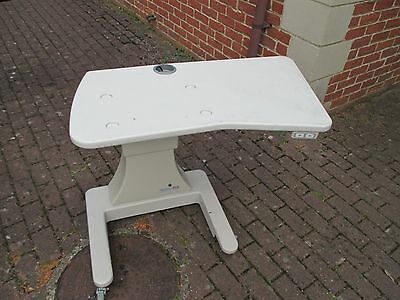 1 Henson Ophthalmic table for VFA