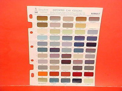 1955-1965 Renault 4Cv Super Grand Luxe Caravelle Floride Convertible Paint Chips