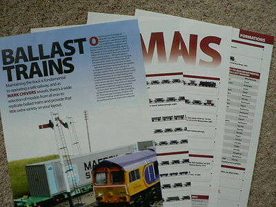 Modelling ballast train formations - Hornby magazine article