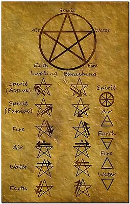"Vintage Wicca Pentagram Canvas Print Poster 18X12"" witch"