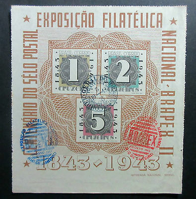 Brazil 1943 Centenary of First Postage Stamps Mini Sheet. Used.