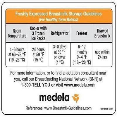 Medela Breast Milk Storage Guidelines Refrigerator Magnet MYTODDLER New
