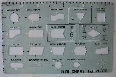 Flowchart  template for 15mm high flowchart shapes