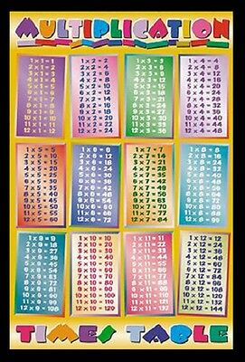 (Framed) Multiplication Time Tables Poster 66X96Cm Print Picture