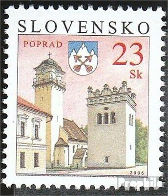 Slovakia 529 (complete.issue.) unmounted mint / never hinged 2006 Cities