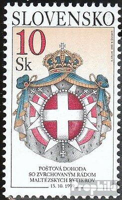 Slovakia 380 (complete.issue.) unmounted mint / never hinged 2000 Malteser