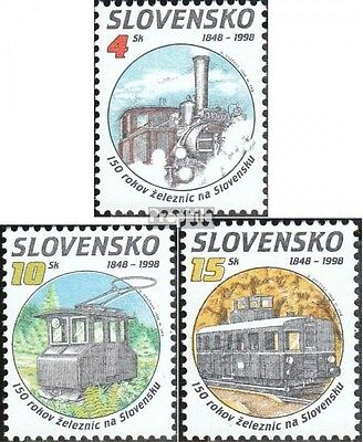 Slovakia 314-316 (complete.issue.) unmounted mint / never hinged 1998 Railway
