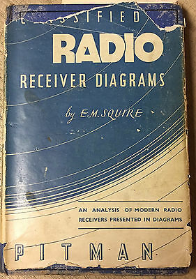 CLASSIFICATION OF RADIO RECEIVER DIAGRAMS - 1943 Reference Book