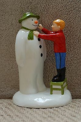Adding a Smile - Coalport Characters - The Snowman