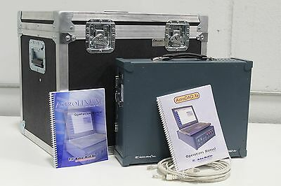 Astro-Med ASTRODAQ XE 8-Inputs Data Acquisition Control System w/ Manual & Case!