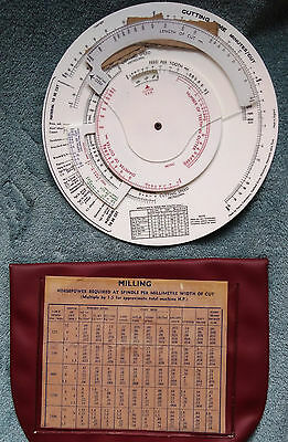 FEARNS CALCULATORS (circ slide-rules) P30 Production Engineers + Milling