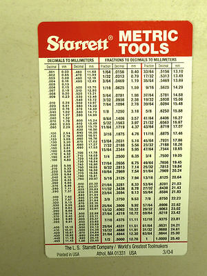 NEW! STARRETT MILLIMETER to DECIMAL / FRACTION to DECIMAL to MILLIMETER CHART#1