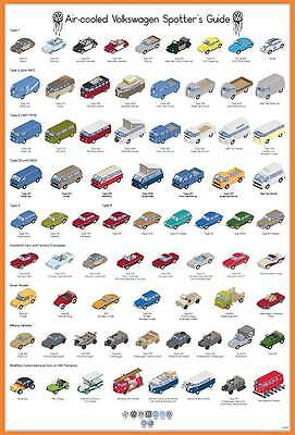 """VW Aircooled Volkswagen Spotter's Guide POSTER GERMAN CARS VEHICLE 23""""x34"""""""