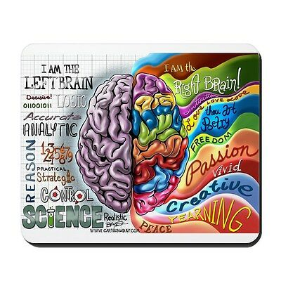 Left Right Brain Top Cover Sticker Laptop MAC Decal for Macbook Pro Air Retina