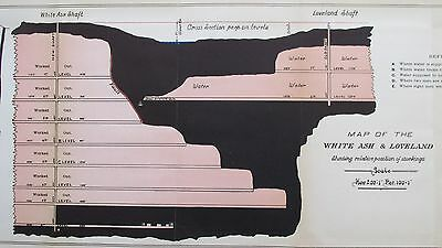 1890s Colorado Underground Coal Mine Map-White Ash-Loveland Mine-Mine Fatalities