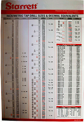 TWO Starrett tap and drill wall chart 25x39 inches+ 2 Starrett pocket chart D5
