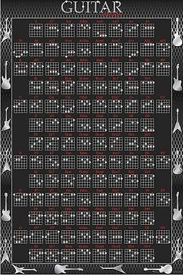 NEW GUITAR Chords CHORD CHART 61x91cm LEARNING GUIDE POSTER MUSIC EDUCATIONAL