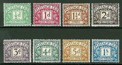 SG D1-D8 1914-22 postage due set of 8 values. Fresh mounted mint