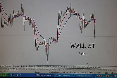 Copy my Daily Trades NO EXP REQUIRED Forex Shares etc £19.00 per mth .70p a day