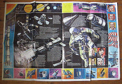 KP Poster From 1977: Sputniks To Space Walks