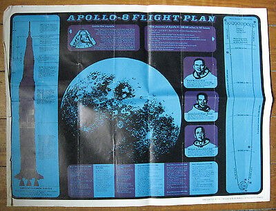 1969 Crosse & Blackwell Poster: Apollo-8 Flight Plan