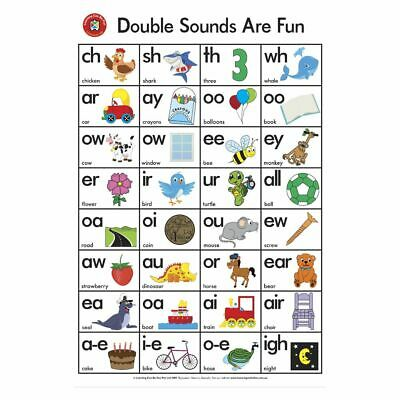 Learning Can Be Fun Double Sounds Are Fun Poster