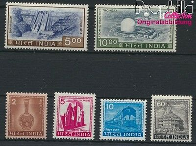 India 715-720 unmounted mint / never hinged 1977 Landesmotive (8882759