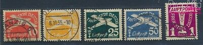 Gdansk 251-255 (complete issue) fine used / cancelled 1935 Airmail (8209761