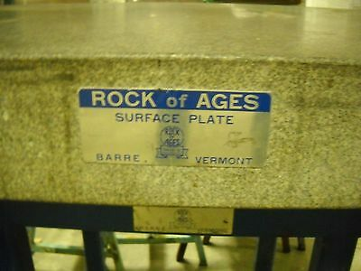 Rock of Ages Surface Plate 36 x 24
