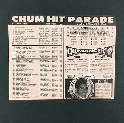 12/09/1963 Chum Chart The Beatles 1st Charted Song She Loves You Vintage Rock