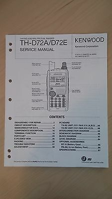 KENWOOD TH D72 Service Manual  SM S/M Manuale di servizio B51-8944-00  B51894400