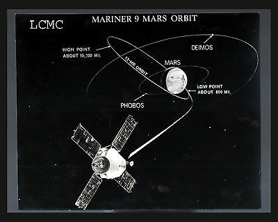 Fotografia Photo Vintage B/n Marte Deimos E Phobos Mariner 9 Space Spazio Nasa