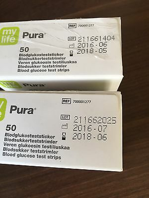 Blood Sugar Test Strips