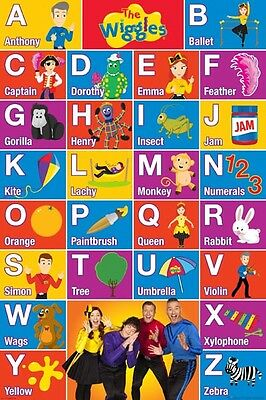 WIGGLES ALPHABET ABC POSTER (61x91cm) EDUCATIONAL PICTURE PRINT NEW ART