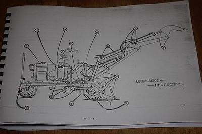 Cranvel Wombat digger backhoe manual