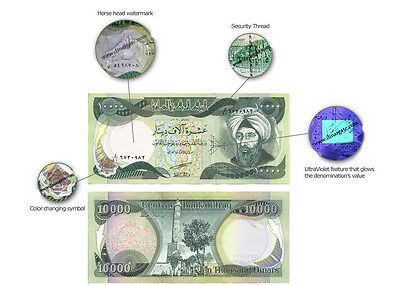 100,000 Iraqi Dinar (10) 10,000 Notes! Circulated Authentic Guarantee Iqd!