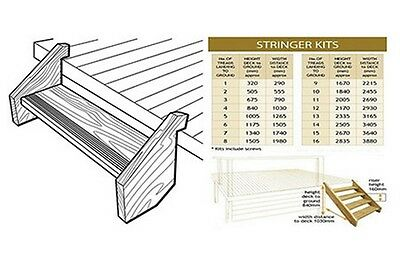 H3 Treated Pine Timber Stairs Kit - Affordable Self Assembly - Australian Made