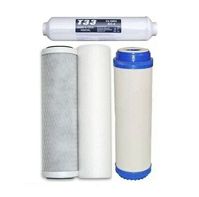 Reverse Osmosis Replacement Water Filters for 5 Stage RO Systems - 4 Filter Pack